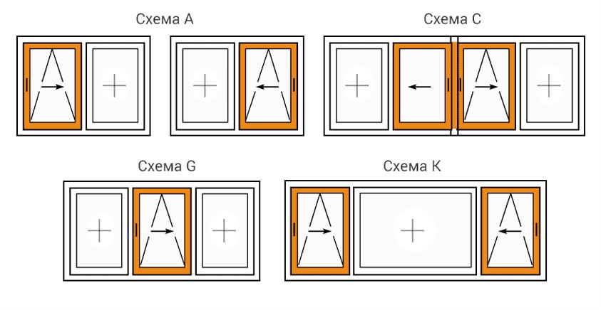 Схемы открывания PSK-порталов