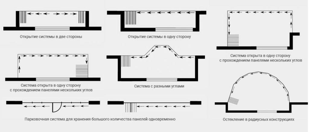 Возможные конфигурации системы