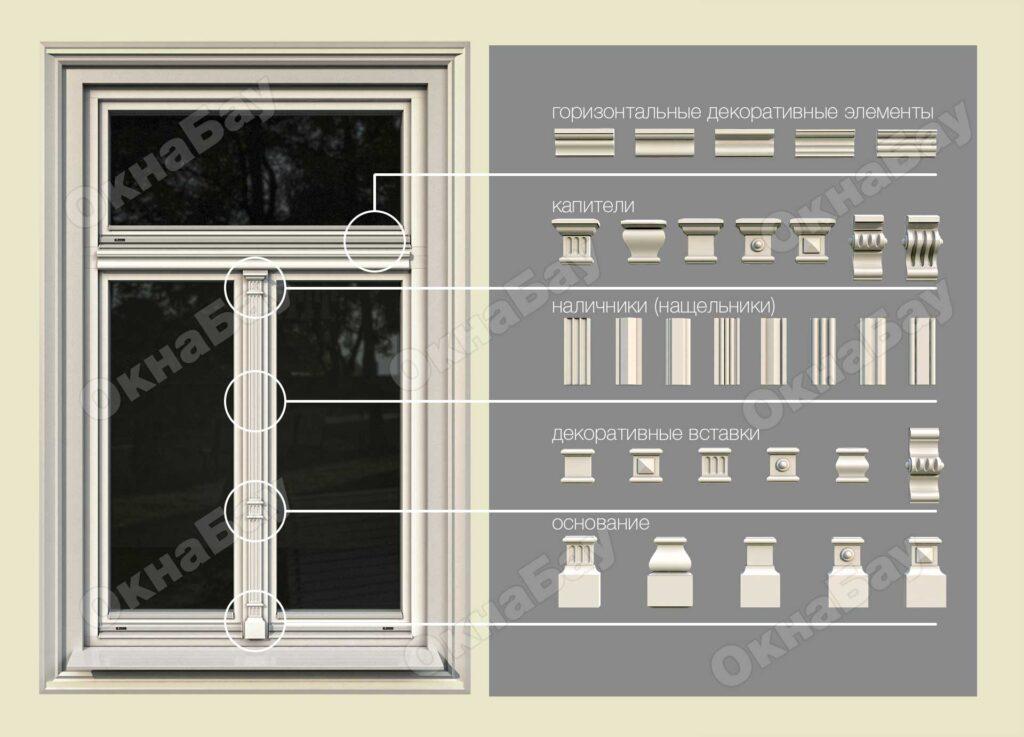 Деревянные окна с капителями